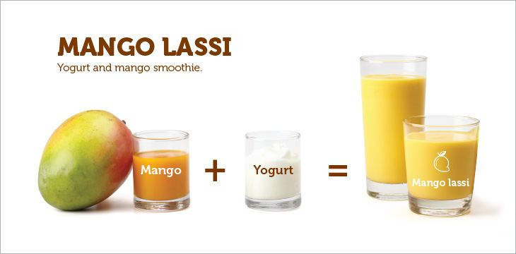 Mango Lassi. Yogurt and mango smoothie. Mango + Yogurt = Mango Lassi.